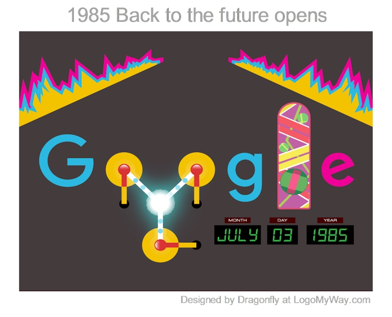 1985 Back to the future Logo Design Back In History