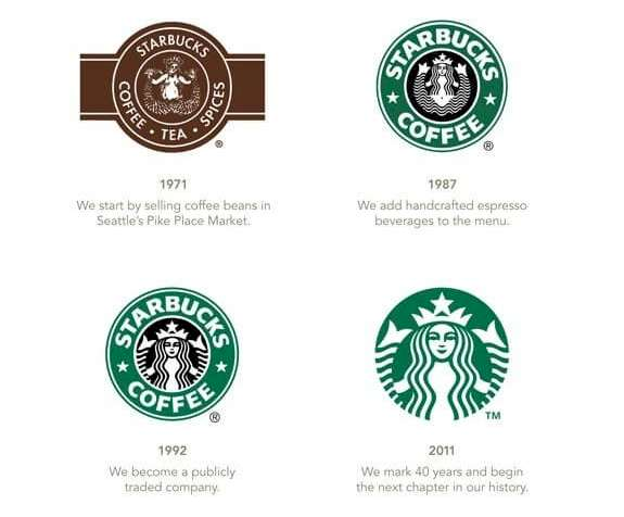 8fe94f6b5592 The History of Starbucks Logo and a Look at The Company