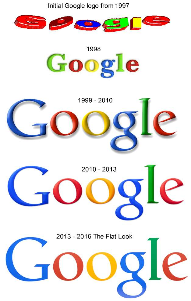 The Meaning of the Colors in the Google Logo