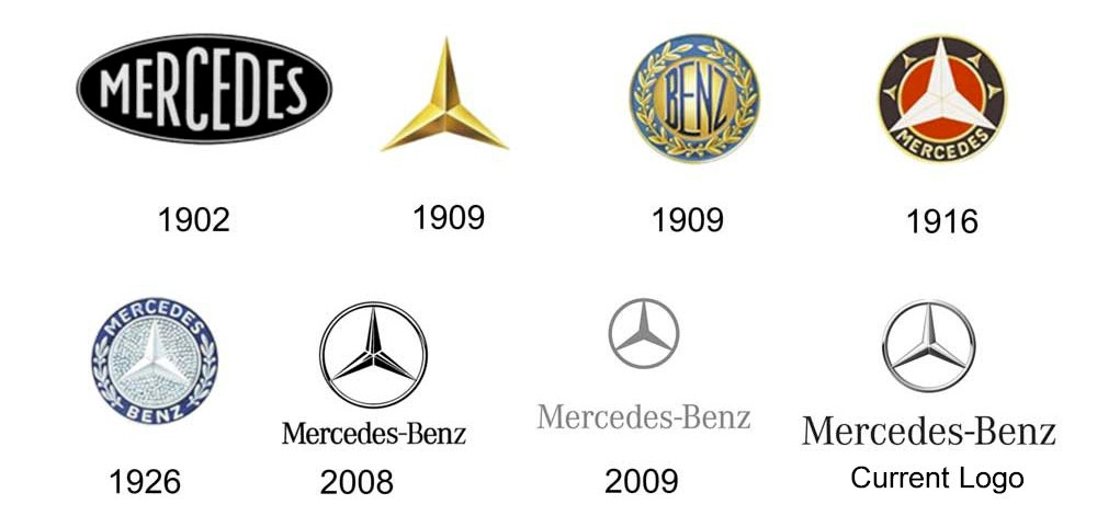 Mercedes Benz Logo And Its History Logomyway