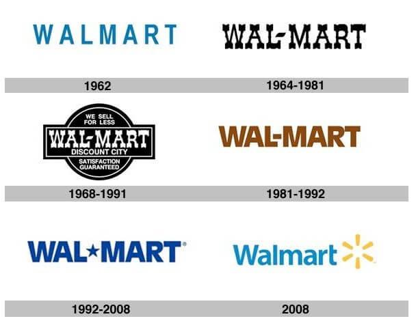 Evolution of Walmart Logo