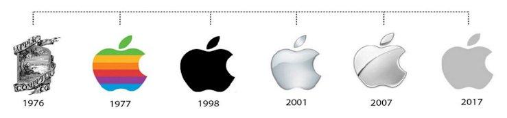 Apple Logo And the History Behind The Company | LogoMyWay
